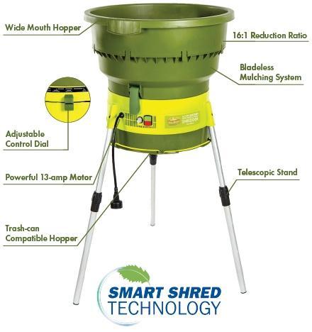 Sun Joe 13 Amp 16 1 Reduction Electric Leaf Mulcher