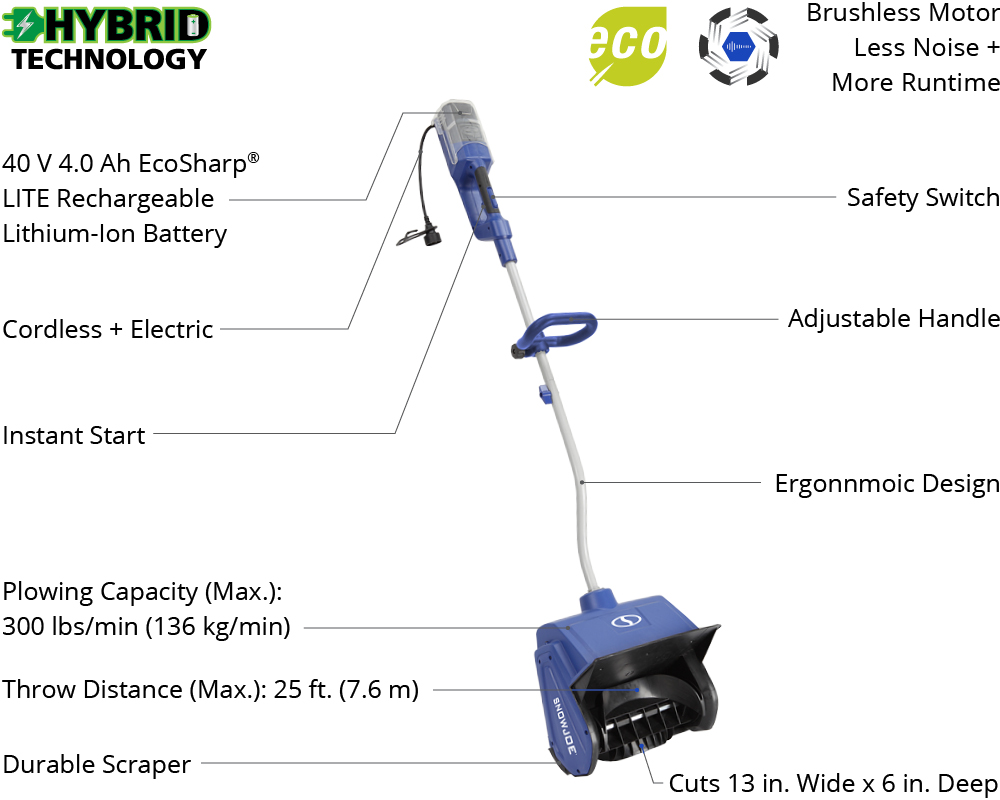 Etl Roved Full 2 Year Warranty Includes Battery And Energy Star Certified Charger